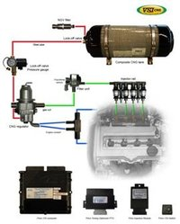 CNG Conversion Kit (ECO Power and Vapour Sequential Injection Systems)
