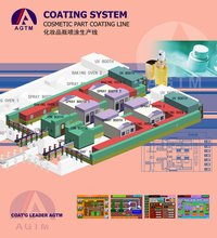 Cosmetic Part Coating Lines