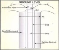 Chemical Earthing Copper And Gi