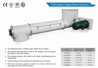 Tlsg Series Tubular Screw Conveyor