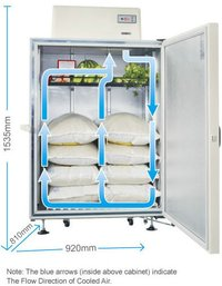 Commercial Refrigerator (CF-630)