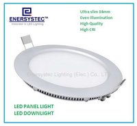 Led Panel Lighting
