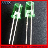 Concave LED Diode