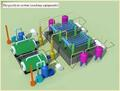 Pyrolysis Plant (Cracking System)