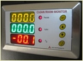 Clean Room Smart Process Scanner