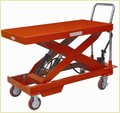 Double Cylinder Manual Scissor Lift