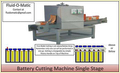 Scrap Battery Cutting Machine (Single Stage)