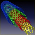 Multiwall Carbon Nanotubes