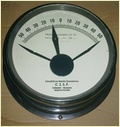 Inclinometer Manual