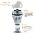 Ac Direct Driving Led Lamp