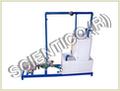 Centrifugal Pump Test Pump