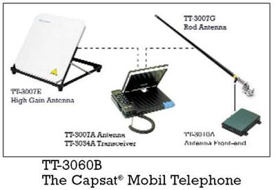 INMARSAT Mini-M Satellite Phone