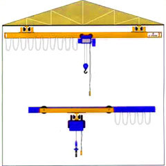 Electronic Wire Rope Hoist