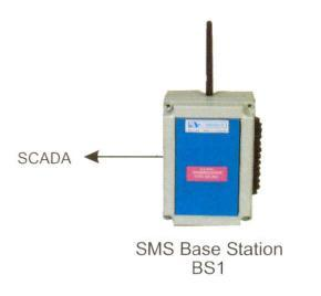 SMS Base Station BS1 in  Okhla - I
