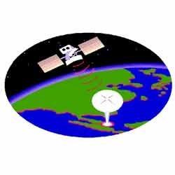 Remote Sensing Service