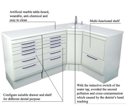 Dental Cabinet Design Dental Cabinet Design Dental Furnitures ...