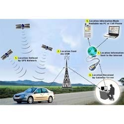 Car Security Systems - Vbb Tracker