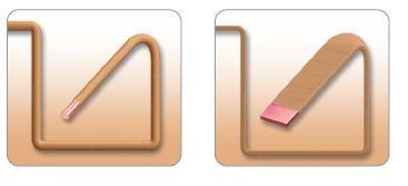 Paper Covered Copper / Aluminium Conductors