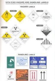 International Air Freight Forwarder For Dangerous Goods