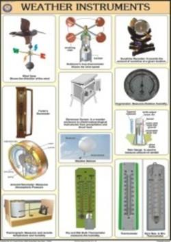 weather instruments chart in model basti new delhi exporter and manufacturer. Black Bedroom Furniture Sets. Home Design Ideas