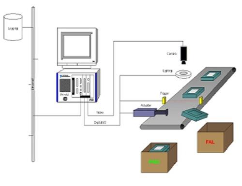 integrated building management system pdf
