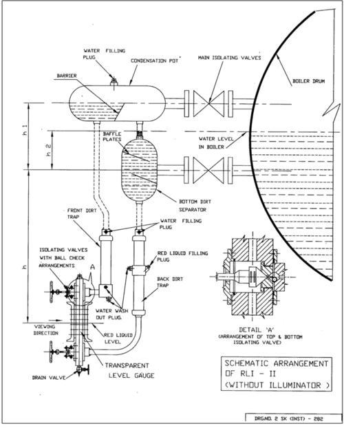 remote boiler level indicator in kolkata  west bengal