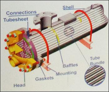 Heat Exchangers in  Dahisar (E)