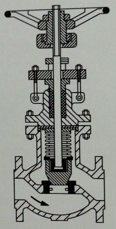 Bellow Sealed Valve in  Jogeshwari (W)