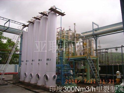 Industrial Hydrogen Generation Plants