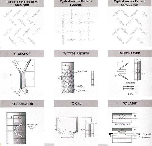 Roof Hanger Manufacturers Suppliers Amp Exporters