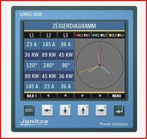 UMG 508 - Multifunction Power Analyzer