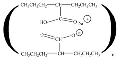 USP Divalproex Sodium