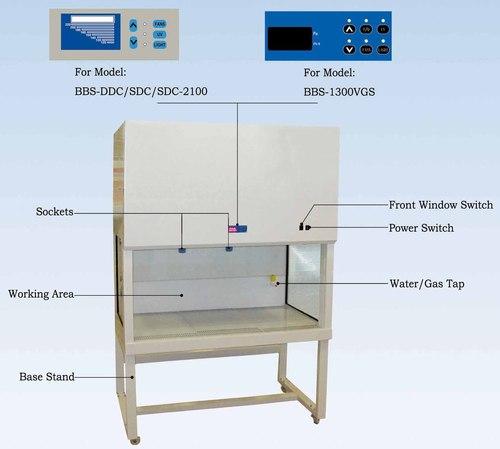 Horizontal Laminar Airflow Cabinets in  Mangadu