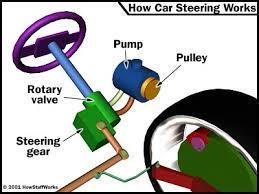 Auto Power Steering in  Begumpur Khataula Road