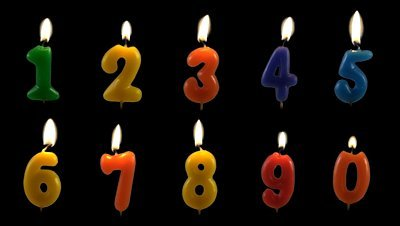 Number Shaped Candles