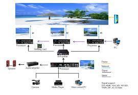 LED Display System in  Koldongri-Andheri (E)