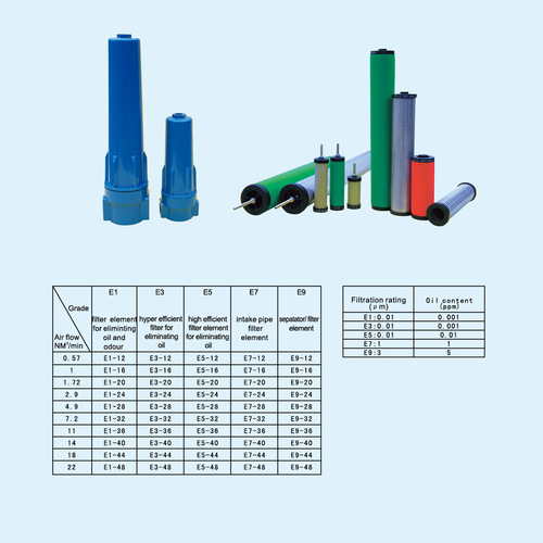 Exclusive Hankison Filter Element (Replacement) in   Jianghai West Road