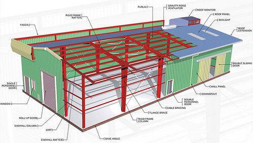 Peb Structure - Peb Structure Manufacturers, Dealers & Exporters ...