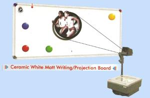 Projection Board