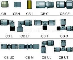 Cb Pipe Fittings in  Bharuch