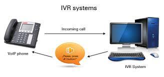 Interactive System for Voice Response in  Vaishali