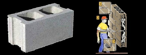 Customized Hollow Bricks