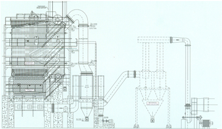 BI - Drum Boilers - Power Pack in  Focal Point Phase - Vii