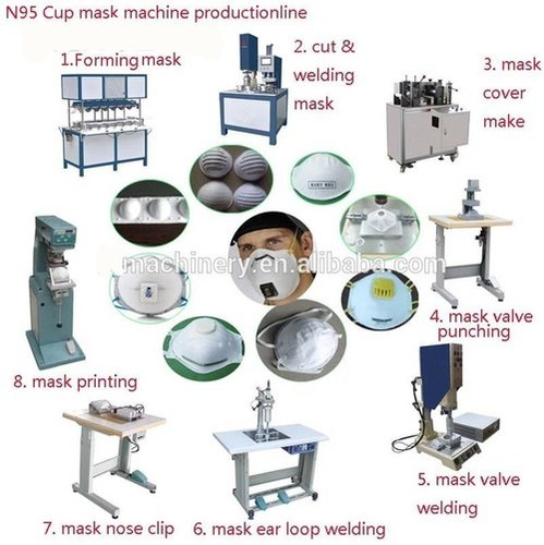 N95 Dust Safety Mask Making Making Machine in   Baling East Road