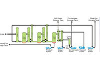 Caustic Recovery Plant in  Wagle Indl. Est.-Thane (W)