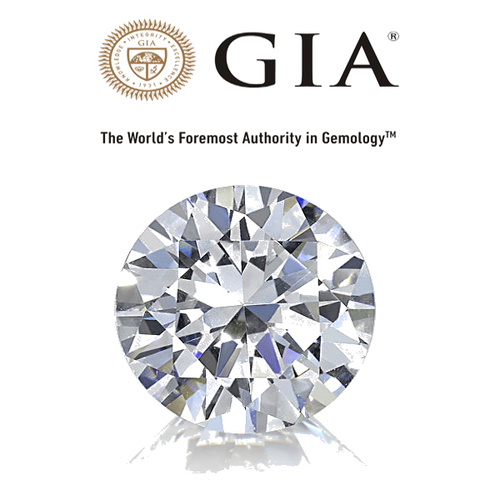 Gia Certified Solitaire Round Diamond