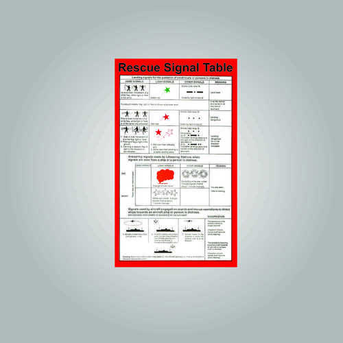 Rescue Signaling Cards in  Mazgaon