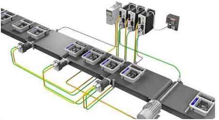 Industrial Automation Systems in  Vaishali