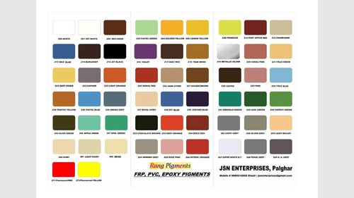 CPVC Adhesive Pigments in   Palghar (W)
