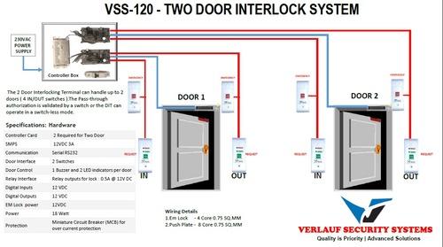 Two Door Interlock Systems in  Goregaon (W)